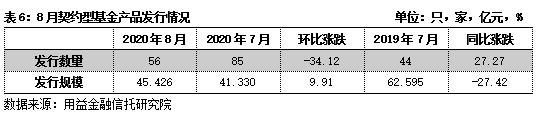 QQ截图20201015114411.png