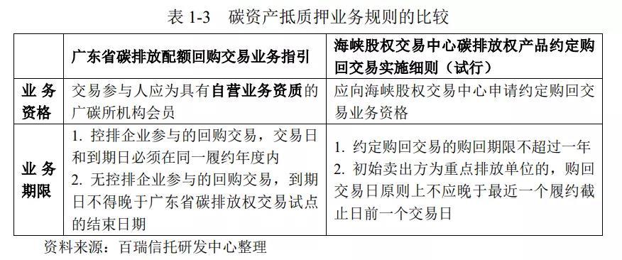 表1-3.jpg