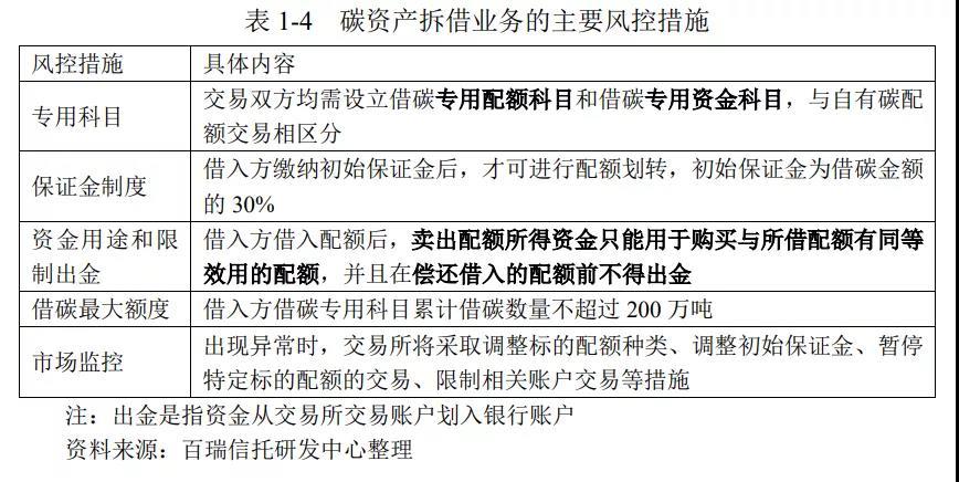 表1-4.jpg